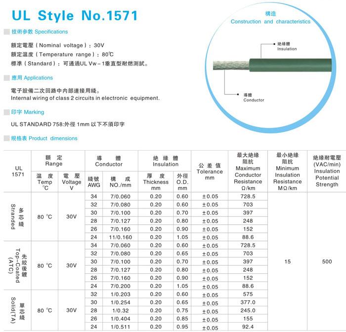 ul 1571 - high temperature wire